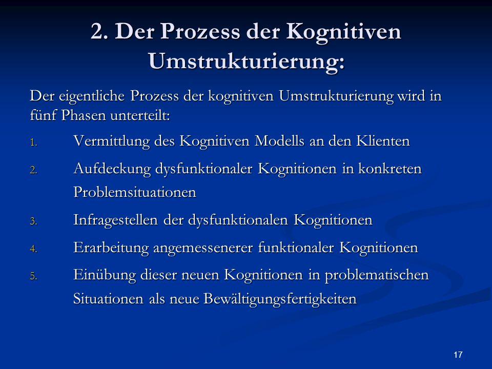2. Der Prozess der Kognitiven Umstrukturierung: