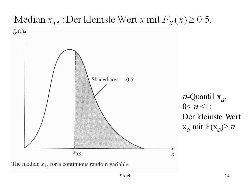 a-Quantil xa, 0< a <1: Der kleinste Wert xa mit F(xa) a Stoch