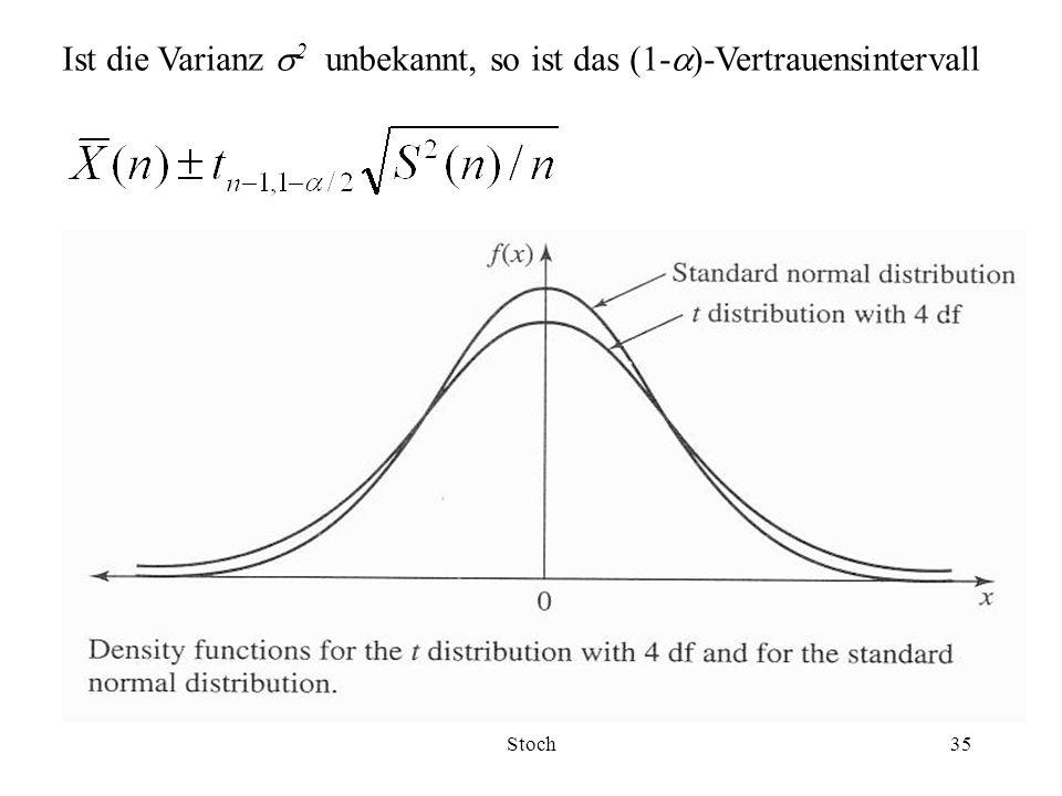 Ist die Varianz 2 unbekannt, so ist das (1-)-Vertrauensintervall