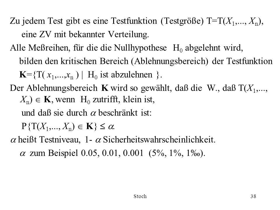 Zu jedem Test gibt es eine Testfunktion (Testgröße) T=T(X1,