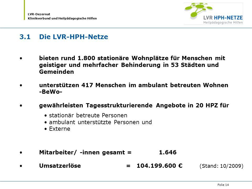 3.1 Die LVR-HPH-Netze bieten rund 1.800 stationäre Wohnplätze für Menschen mit geistiger und mehrfacher Behinderung in 53 Städten und Gemeinden.