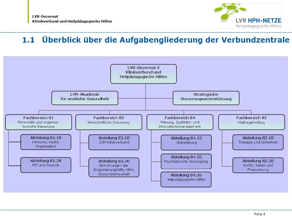 1.1 Überblick über die Aufgabengliederung der Verbundzentrale