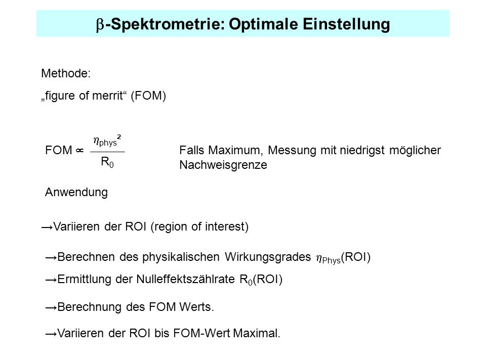 b-Spektrometrie: Optimale Einstellung