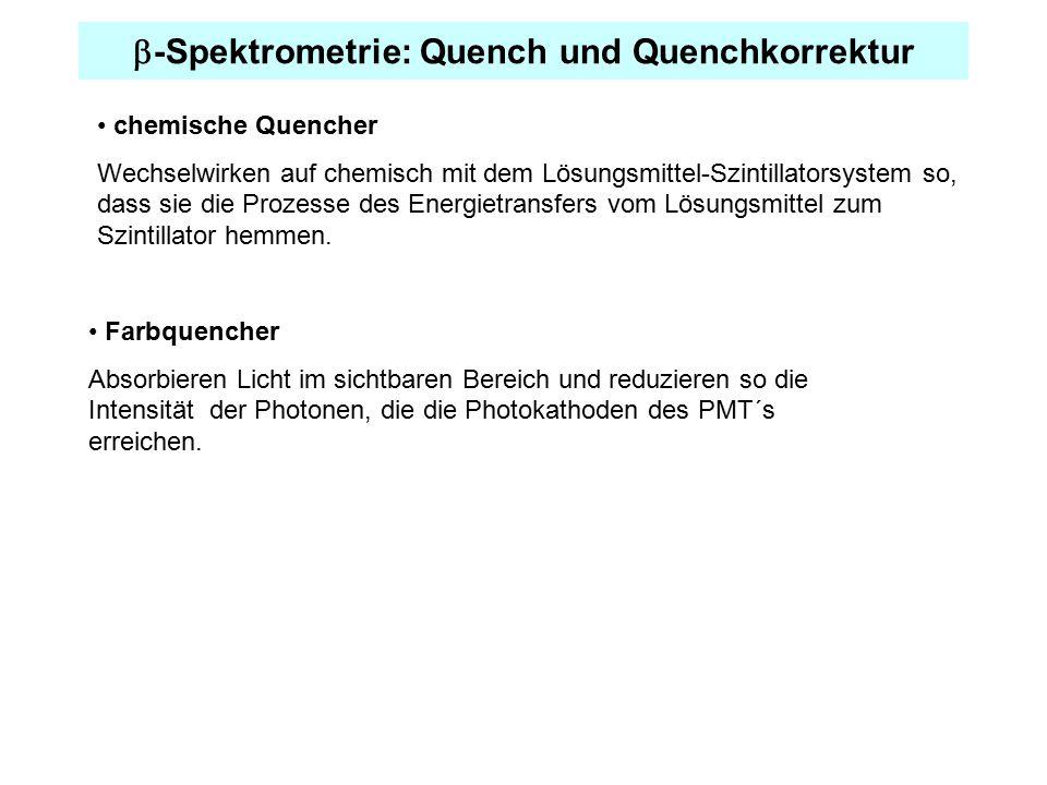 b-Spektrometrie: Quench und Quenchkorrektur