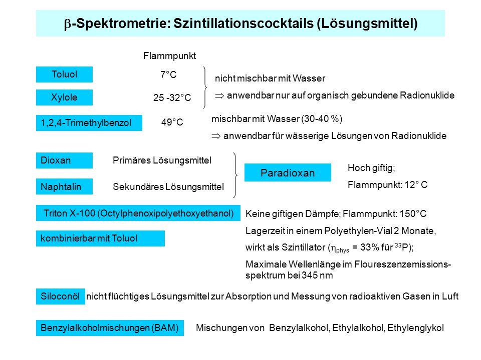b-Spektrometrie: Szintillationscocktails (Lösungsmittel)