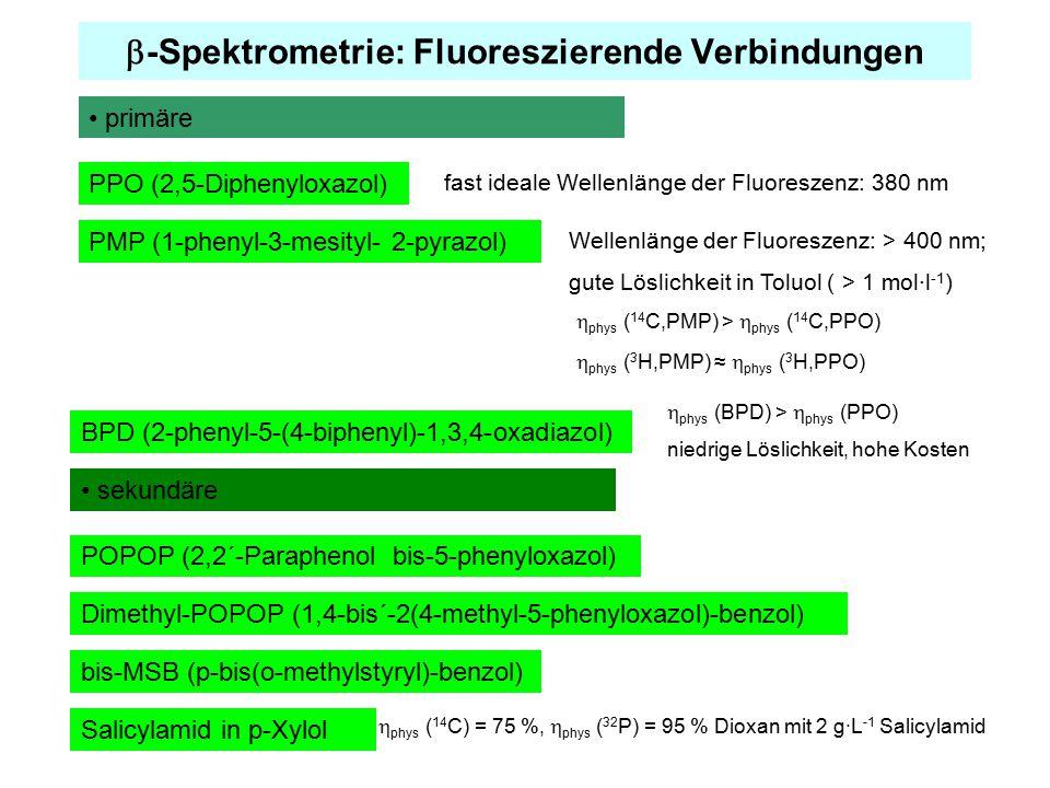 b-Spektrometrie: Fluoreszierende Verbindungen