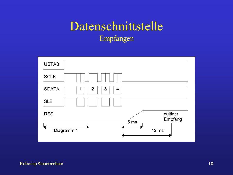 Datenschnittstelle Empfangen