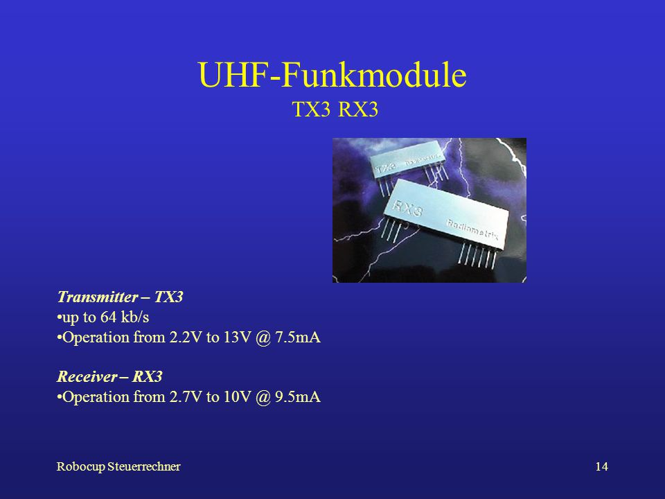 UHF-Funkmodule TX3 RX3 Transmitter – TX3 up to 64 kb/s