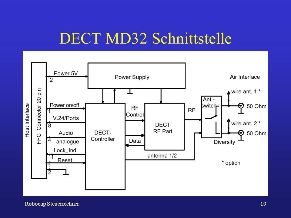DECT MD32 Schnittstelle Robocup Steuerrechner