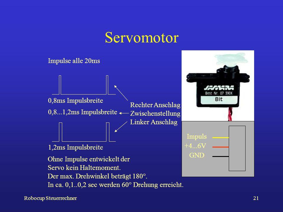 Servomotor Impulse alle 20ms 0,8ms Impulsbreite Rechter Anschlag