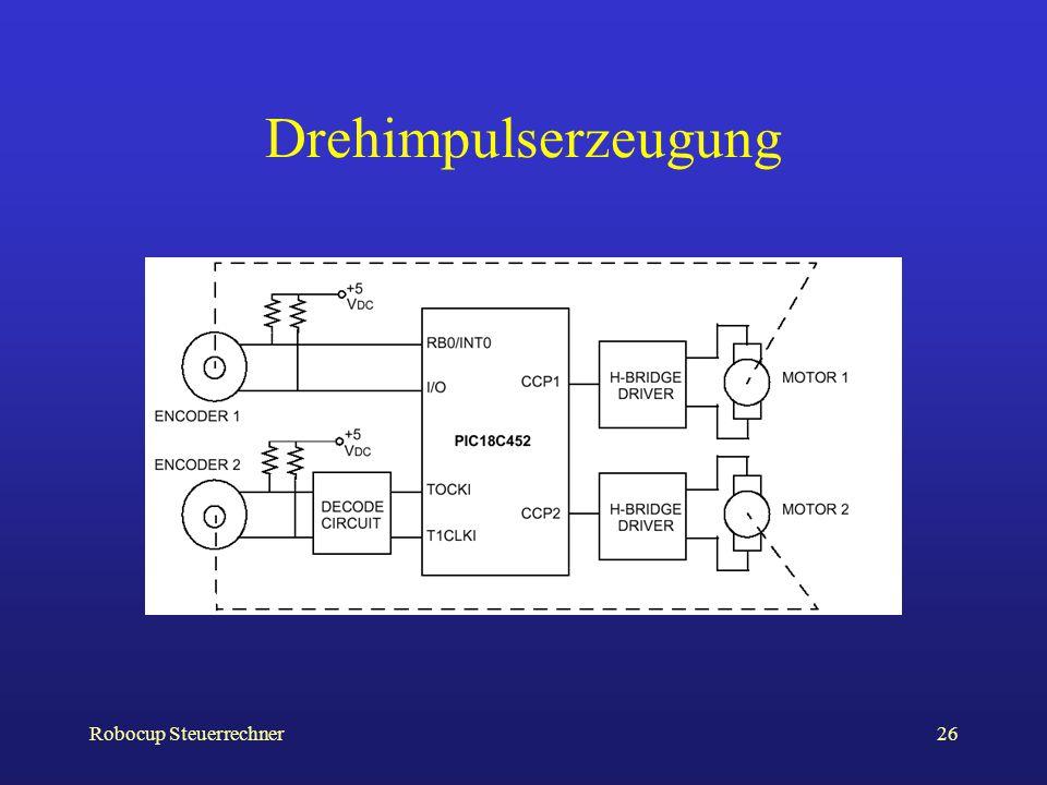 Drehimpulserzeugung Robocup Steuerrechner