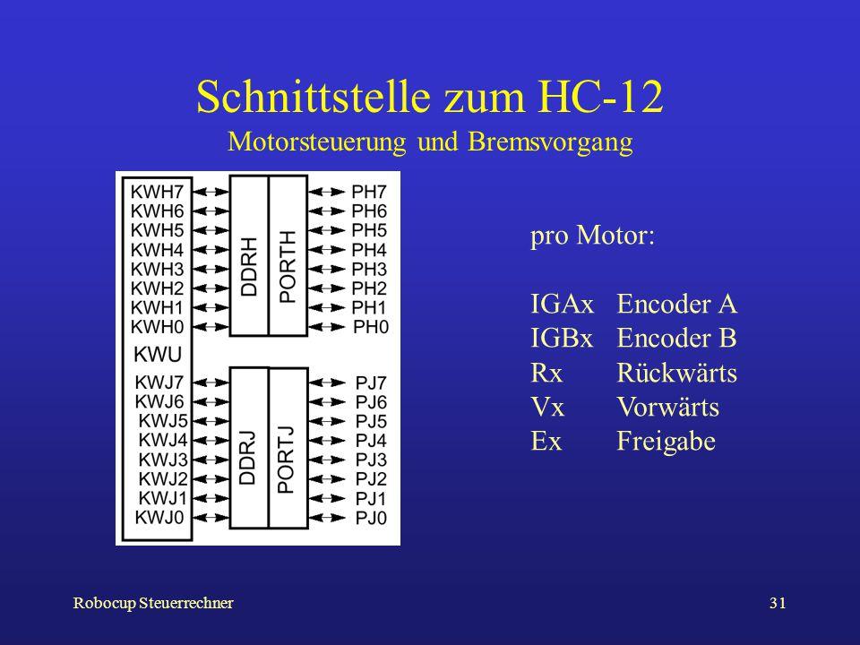 Schnittstelle zum HC-12 Motorsteuerung und Bremsvorgang