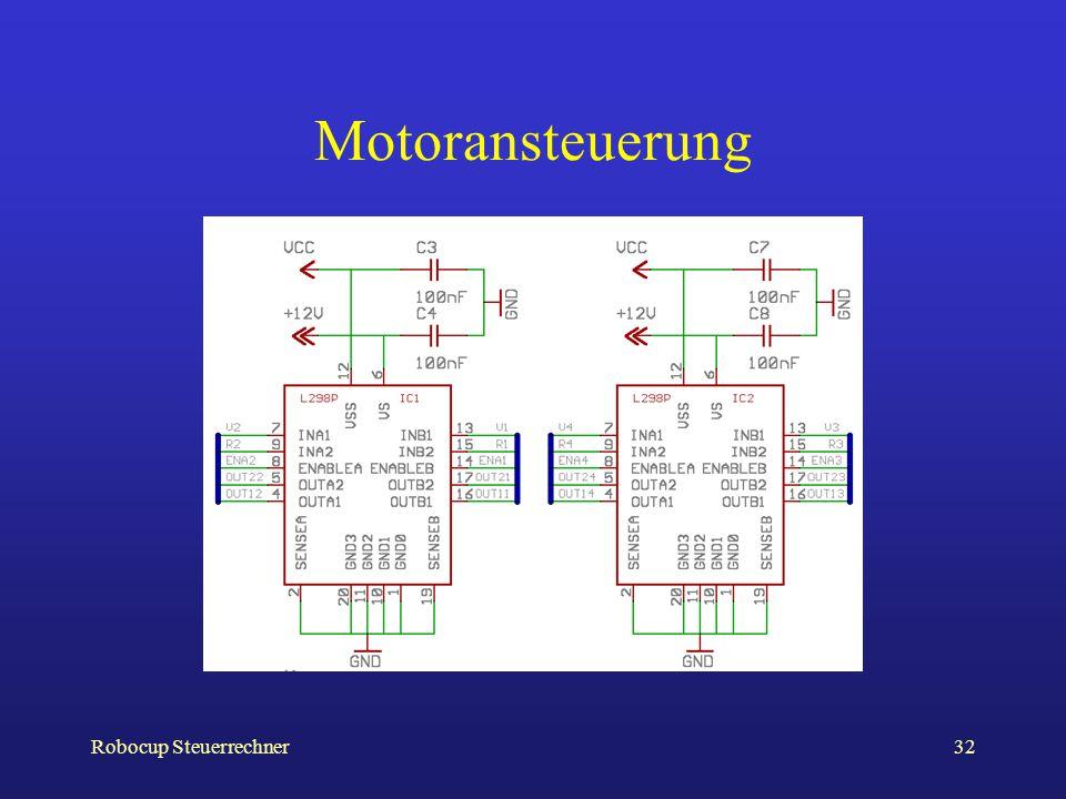 Motoransteuerung Robocup Steuerrechner
