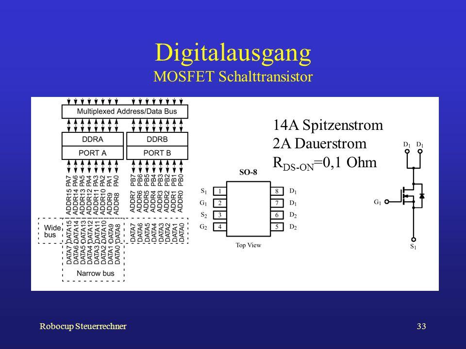 Digitalausgang MOSFET Schalttransistor