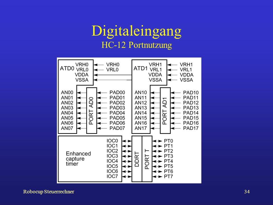 Digitaleingang HC-12 Portnutzung