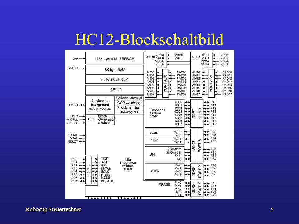 HC12-Blockschaltbild Robocup Steuerrechner
