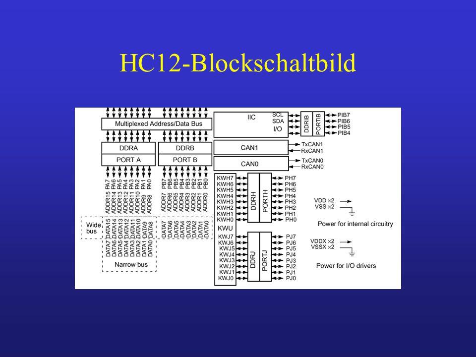 HC12-Blockschaltbild