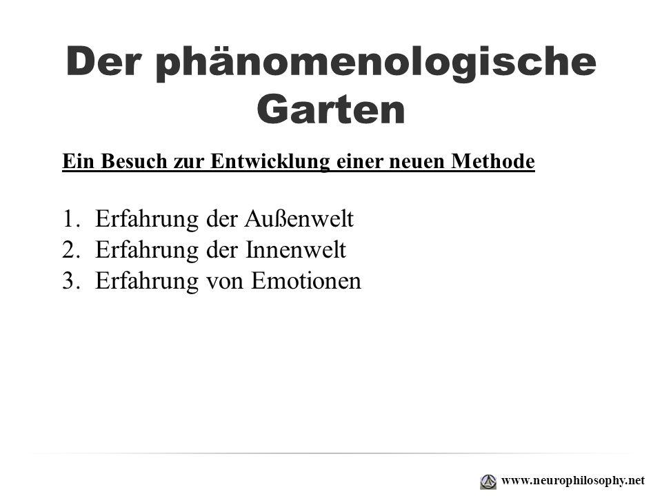 Der phänomenologische Garten