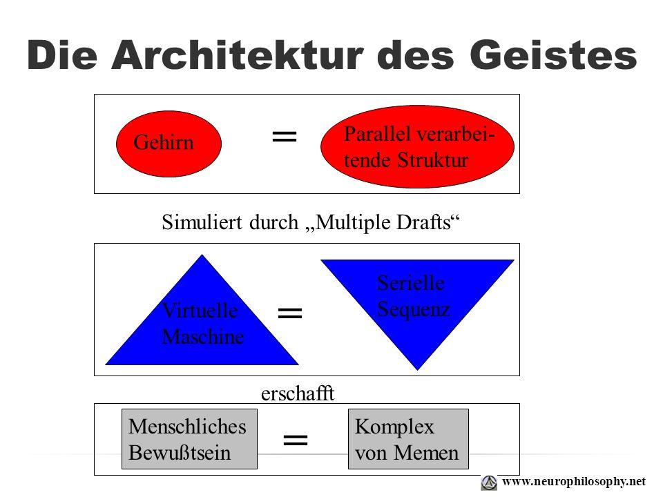 Die Architektur des Geistes