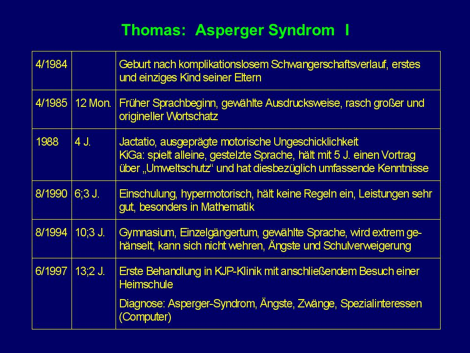 Thomas: Asperger Syndrom I