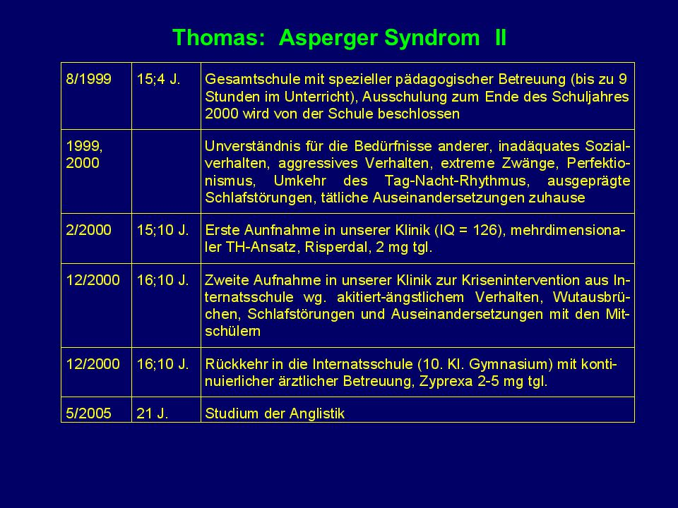 Thomas: Asperger Syndrom II
