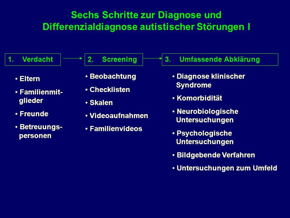 Sechs Schritte zur Diagnose und Differenzialdiagnose autistischer Störungen I