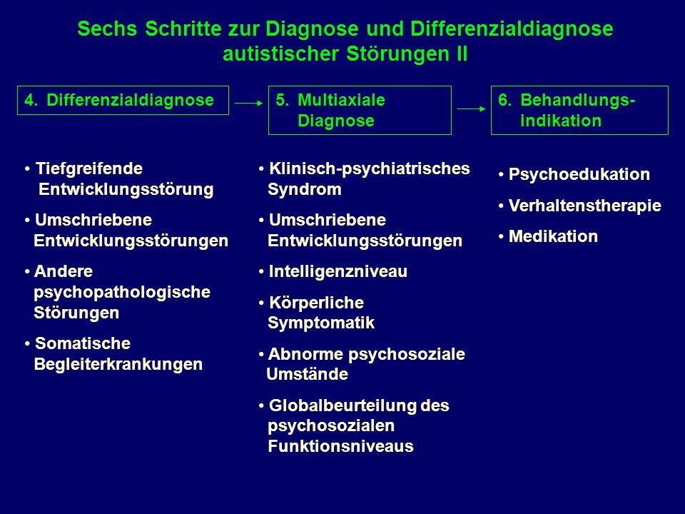 Sechs Schritte zur Diagnose und Differenzialdiagnose autistischer Störungen II