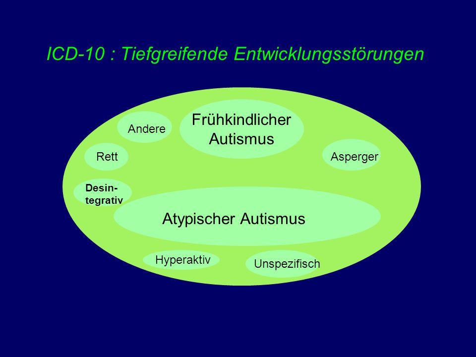ICD-10 : Tiefgreifende Entwicklungsstörungen