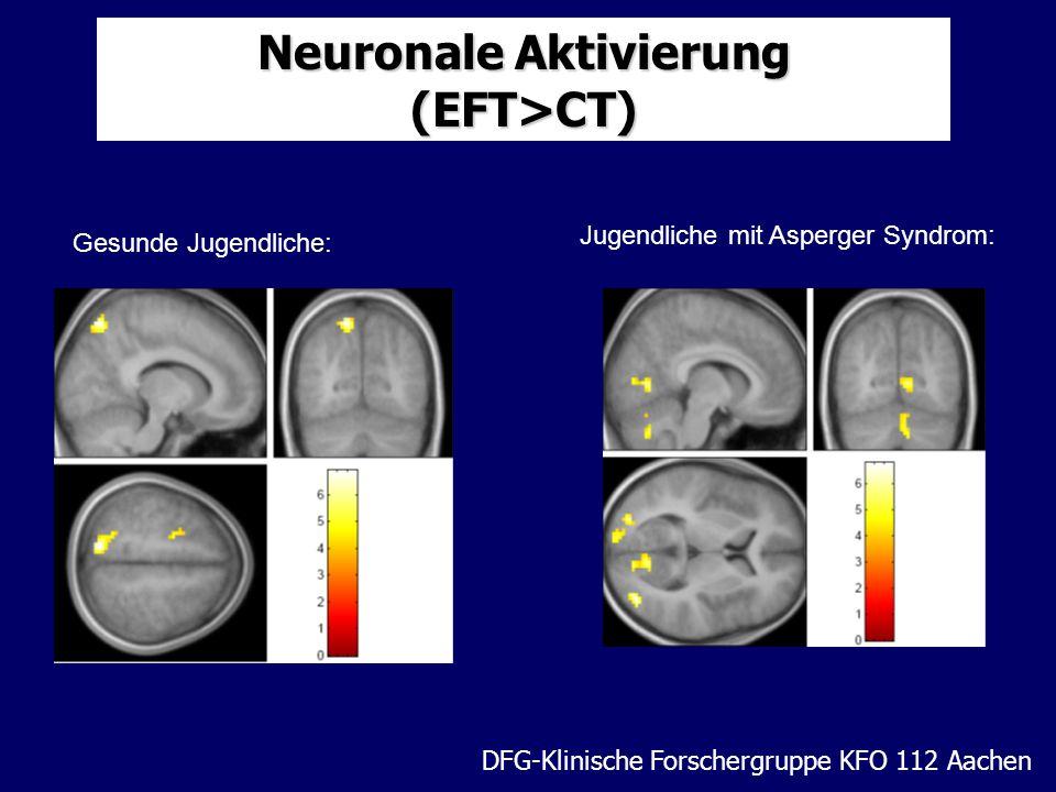 Neuronale Aktivierung