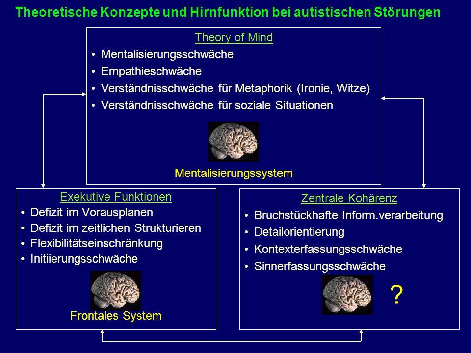 Theoretische Konzepte und Hirnfunktion bei autistischen Störungen