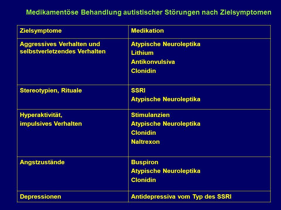 Medikamentöse Behandlung autistischer Störungen nach Zielsymptomen