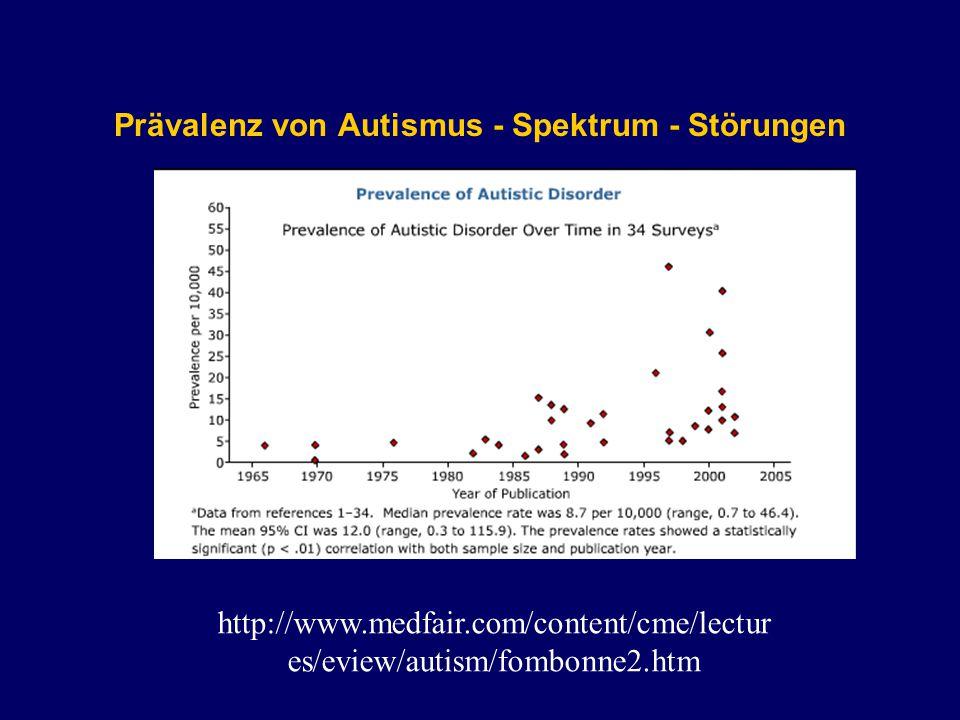 Prävalenz von Autismus - Spektrum - Störungen