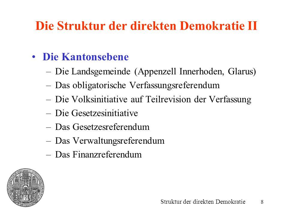 Die Struktur der direkten Demokratie II