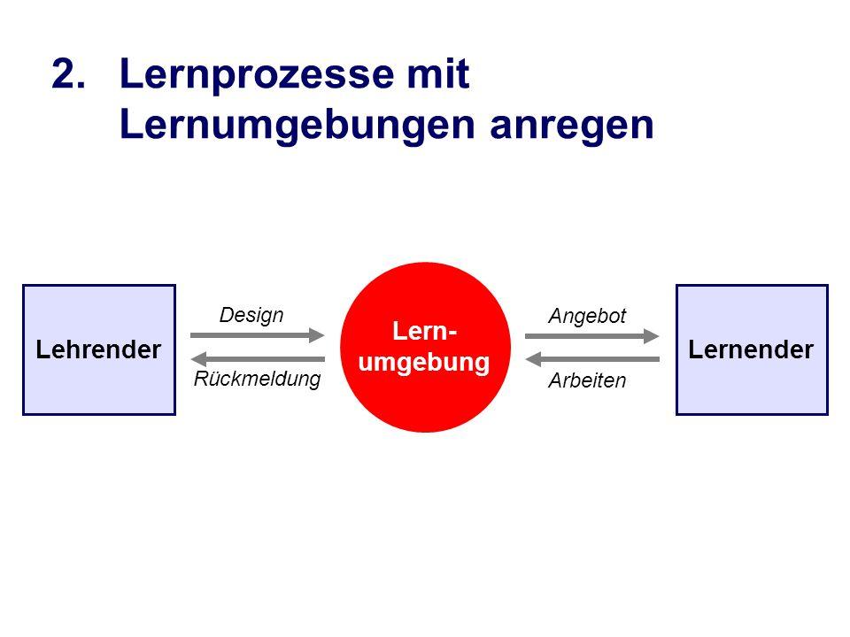 2. Lernprozesse mit Lernumgebungen anregen