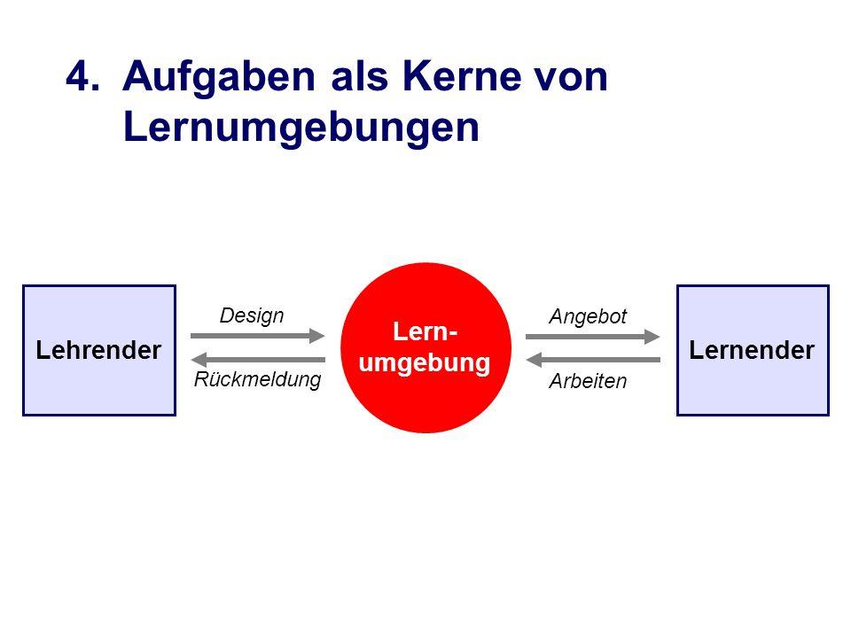 4. Aufgaben als Kerne von Lernumgebungen