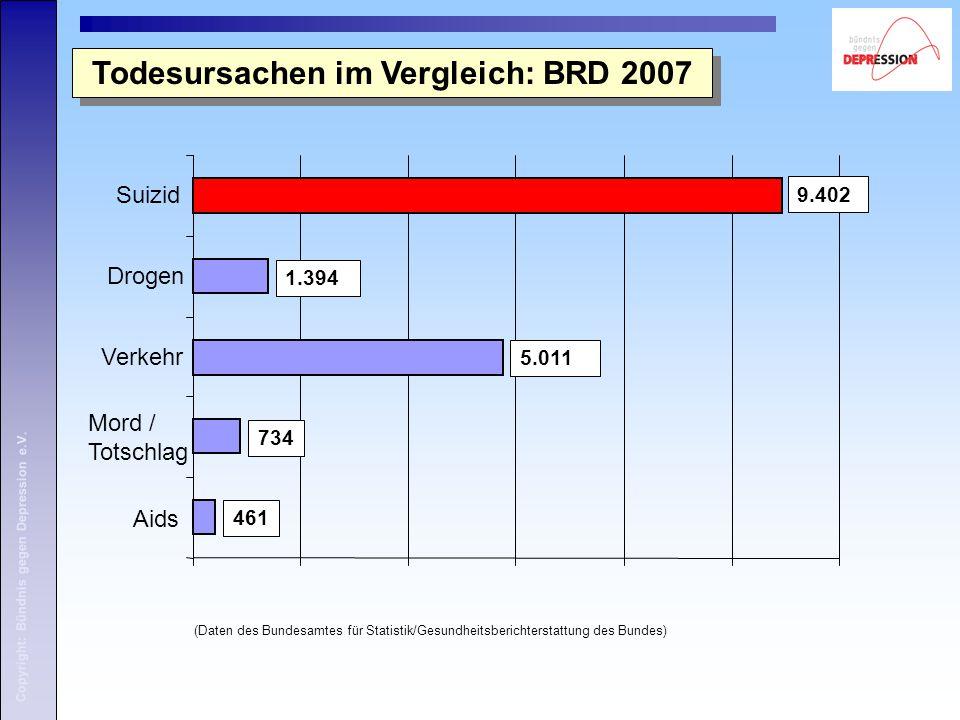 Todesursachen im Vergleich: BRD 2007