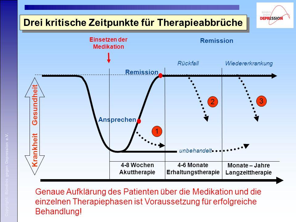 Drei kritische Zeitpunkte für Therapieabbrüche