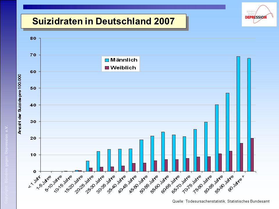 Suizidraten in Deutschland 2007