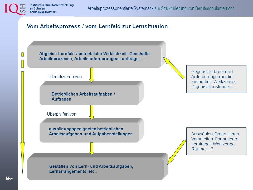 Vom Arbeitsprozess / vom Lernfeld zur Lernsituation.