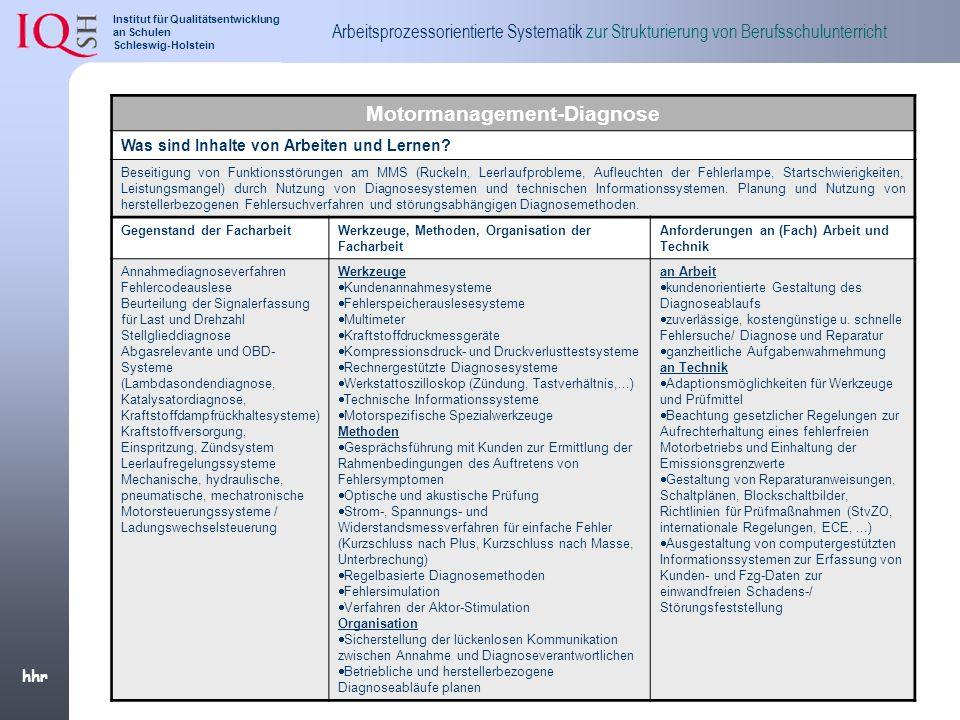 Motormanagement-Diagnose