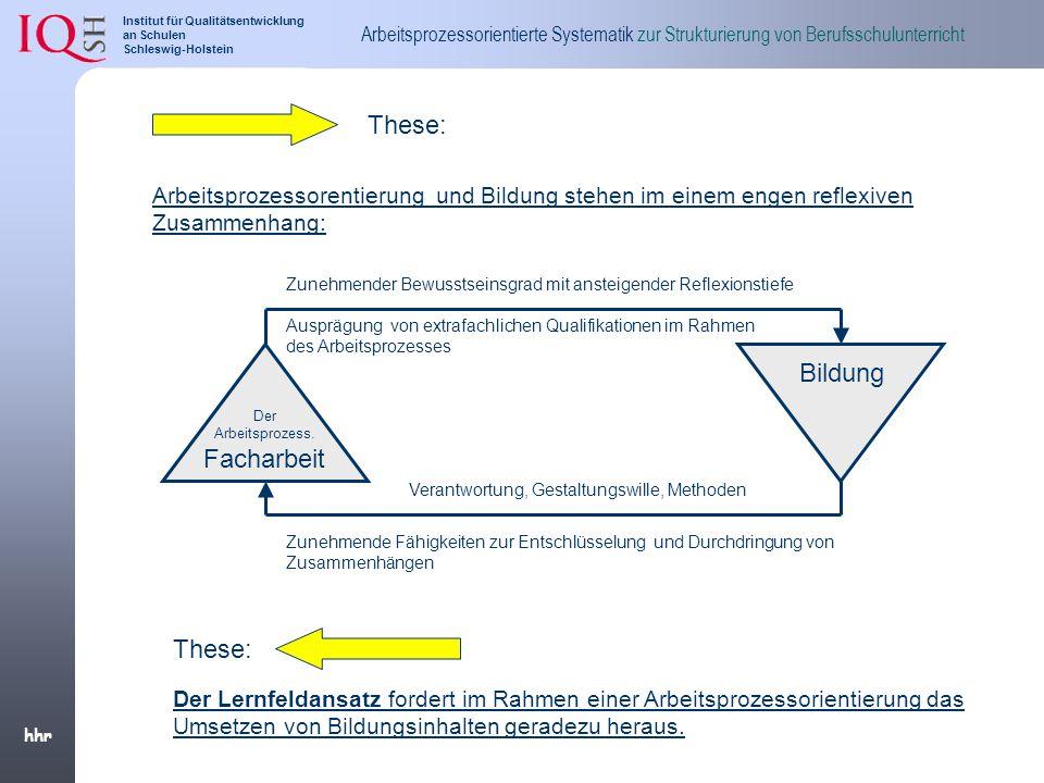These: Bildung Facharbeit These: