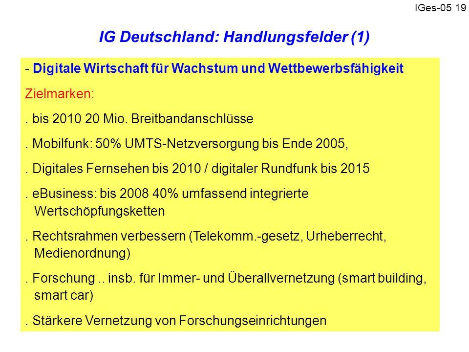 IG Deutschland: Handlungsfelder (1)