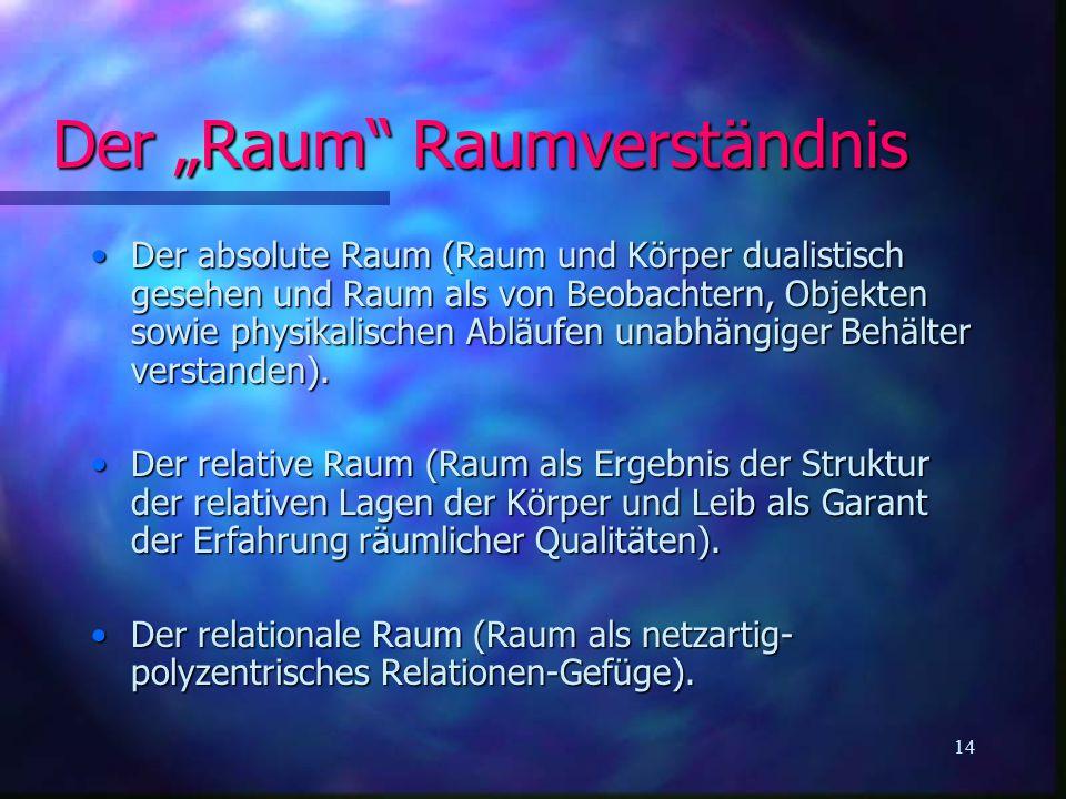 """Der """"Raum Raumverständnis"""