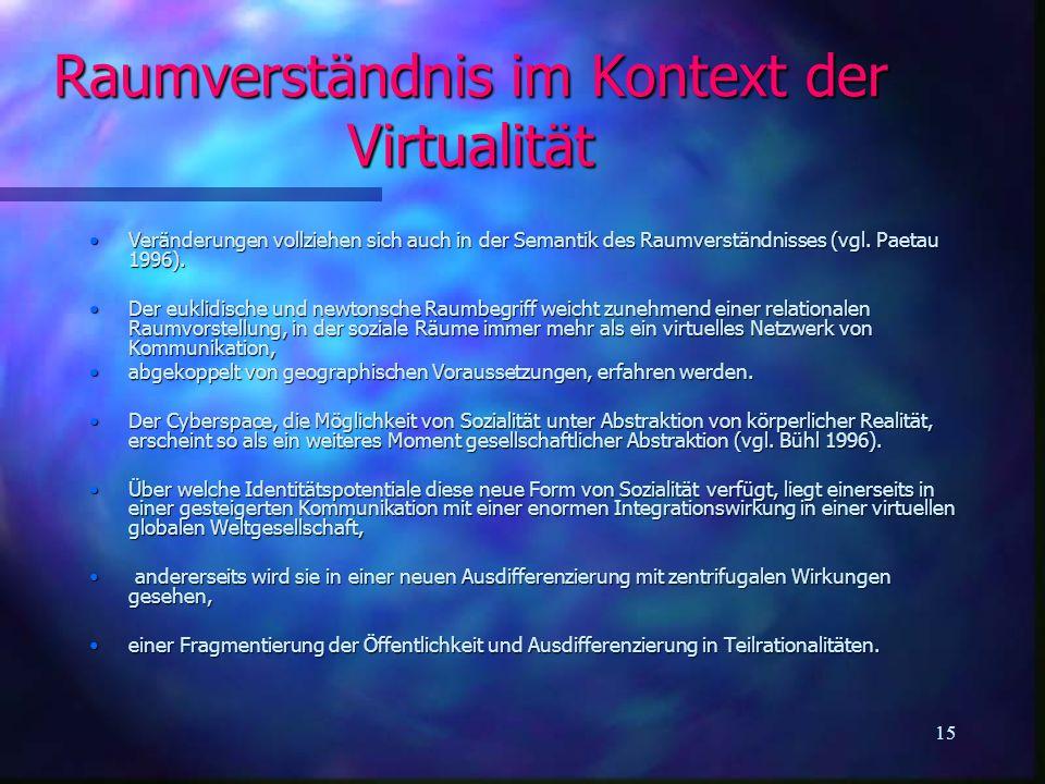 Raumverständnis im Kontext der Virtualität