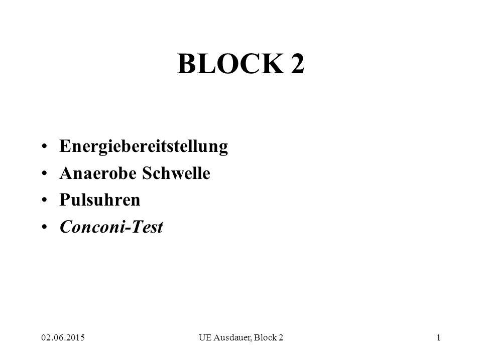 BLOCK 2 Energiebereitstellung Anaerobe Schwelle Pulsuhren Conconi-Test