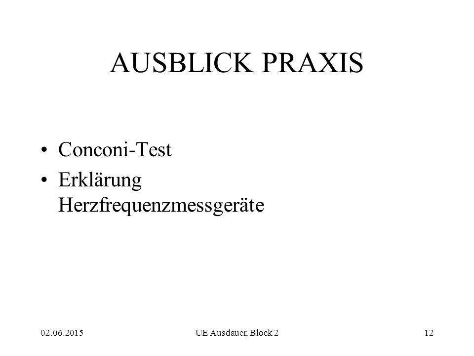 AUSBLICK PRAXIS Conconi-Test Erklärung Herzfrequenzmessgeräte