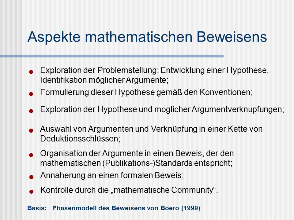 Aspekte mathematischen Beweisens