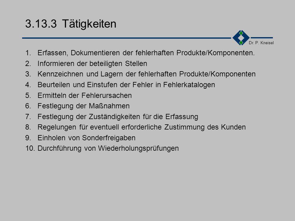 3.13.3 Tätigkeiten 1. Erfassen, Dokumentieren der fehlerhaften Produkte/Komponenten. 2. Informieren der beteiligten Stellen.