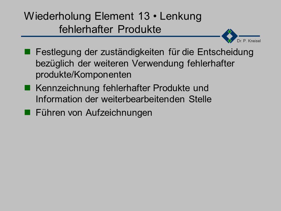 Wiederholung Element 13 • Lenkung fehlerhafter Produkte