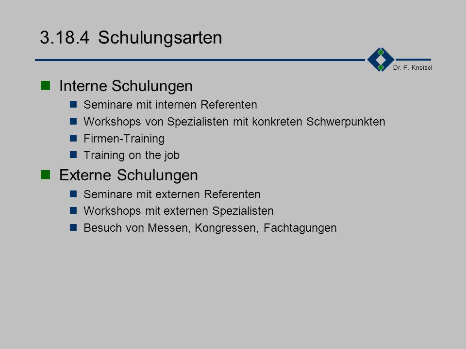 3.18.4 Schulungsarten Interne Schulungen Externe Schulungen